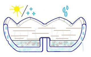 Вазон на ограждения с накопителем жидкости для полива размеры