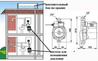 Насос для повышения давления воды на даче для полива